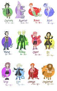 Potter Astrology