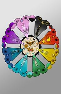 The Eeveelution Wheel
