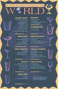 10 most famous drinks of the world