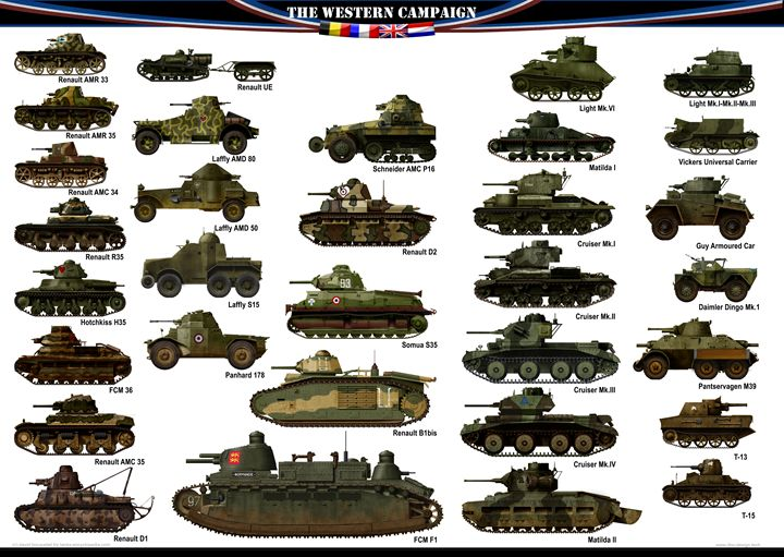 Tanks of the Western Campaign 1940 - dbo design