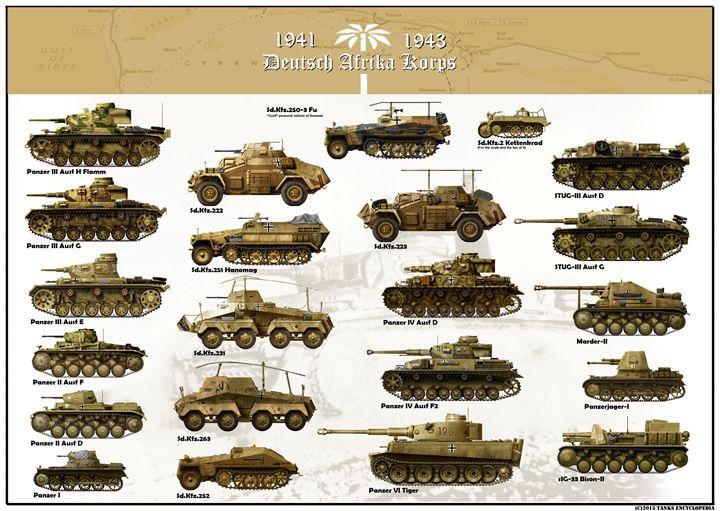 Tanks of the Afrika Korps - dbo design