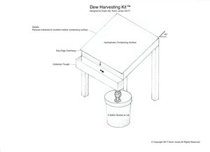 Dew Harvesting Kit©