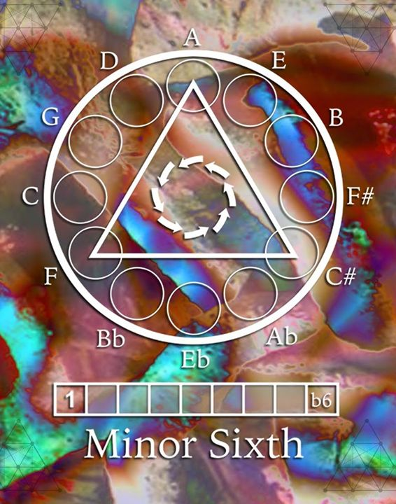 Minor Sixth - 432vibration