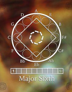 Major Sixth