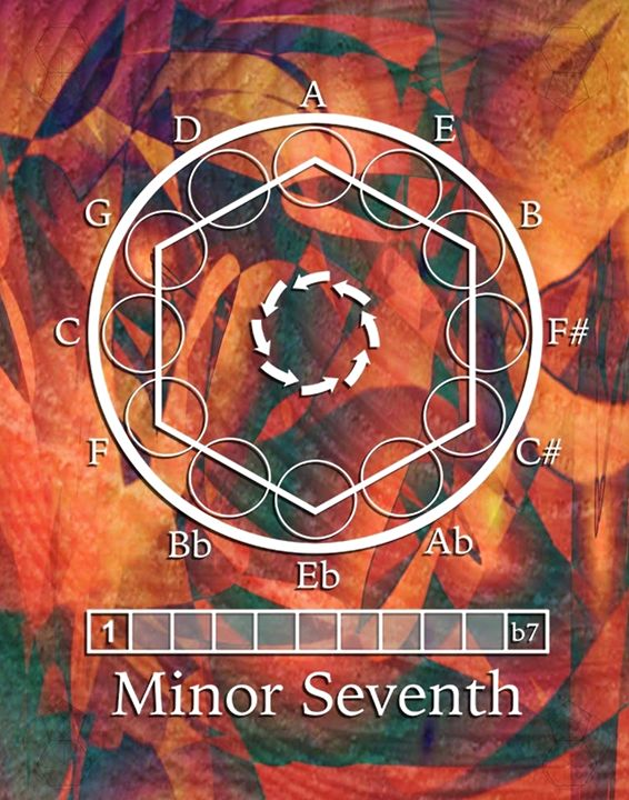 Minor Seventh - 432vibration
