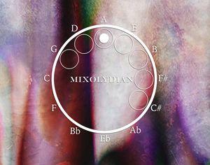 Mixolydian