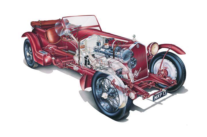 Alfa Romeo 8C 2300 Zagato - Matthew Jennings