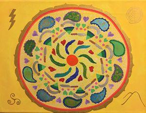 Boundaries and InnerStrength Mandala