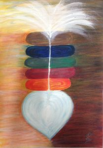 चेतना (consciousness )